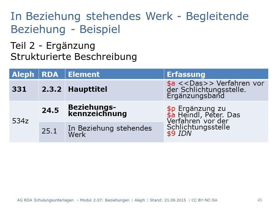 45 In Beziehung stehendes Werk - Begleitende Beziehung - Beispiel AG RDA Schulungsunterlagen – Modul 2.07: Beziehungen | Aleph | Stand: 21.09.2015 | C