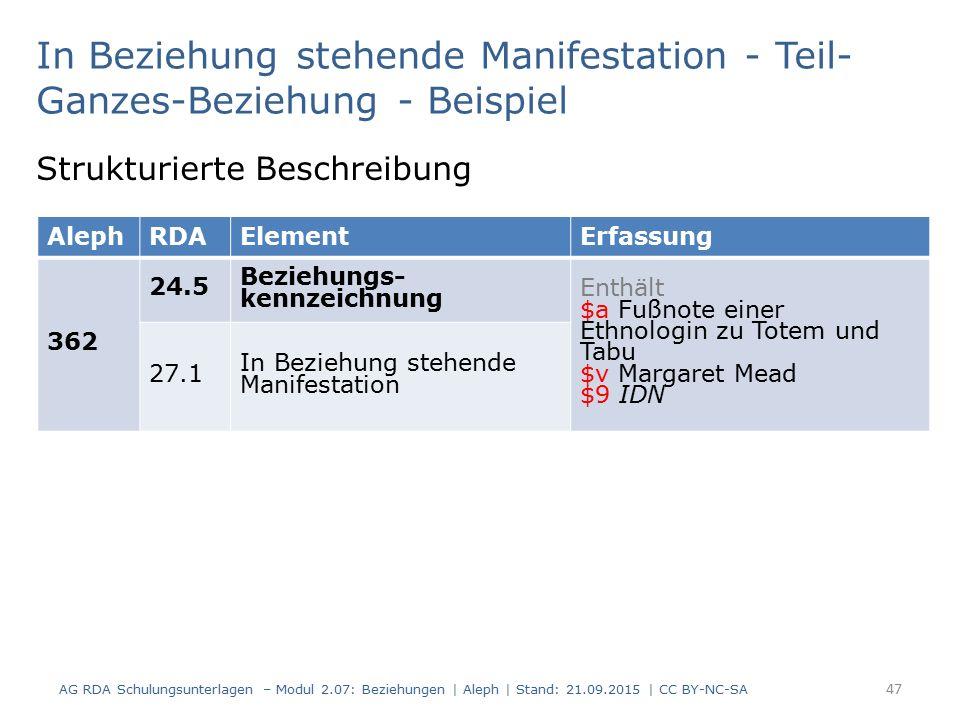 47 In Beziehung stehende Manifestation - Teil- Ganzes-Beziehung - Beispiel AG RDA Schulungsunterlagen – Modul 2.07: Beziehungen | Aleph | Stand: 21.09