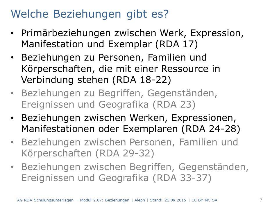 Standardelemente - Beziehungskennzeichnung RDA 24.5 D-A-CH Das Erfassen der Beziehungskennzeichnung ist ein Standardelement.