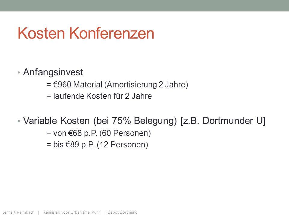 Kosten Konferenzen Anfangsinvest = €960 Material (Amortisierung 2 Jahre) = laufende Kosten für 2 Jahre Variable Kosten (bei 75% Belegung) [z.B.
