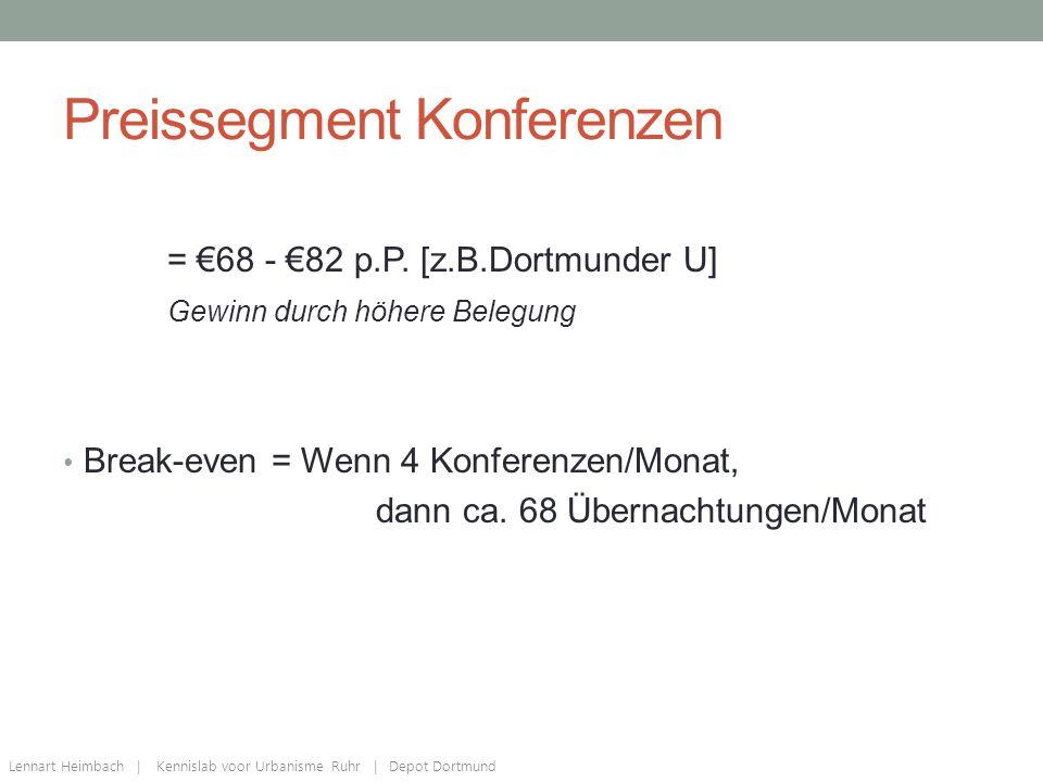 Preissegment Konferenzen = €68 - €82 p.P.