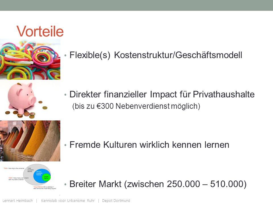 Vorteile Flexible(s) Kostenstruktur/Geschäftsmodell Direkter finanzieller Impact für Privathaushalte (bis zu €300 Nebenverdienst möglich) Fremde Kulturen wirklich kennen lernen Breiter Markt (zwischen 250.000 – 510.000) Lennart Heimbach | Kennislab voor Urbanisme Ruhr | Depot Dortmund