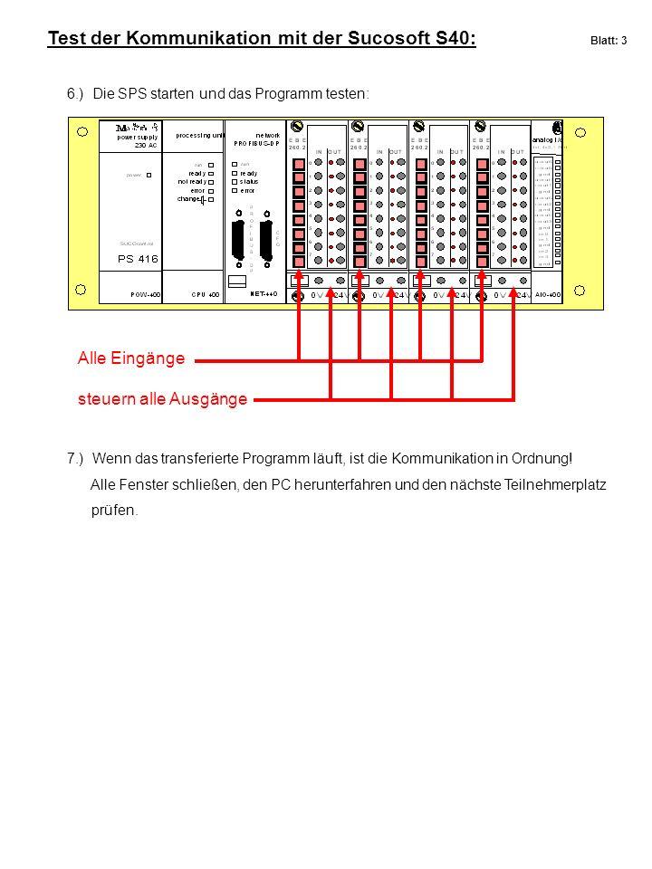 Test der Kommunikation mit der Sucosoft S40: Blatt: 3 6.) Die SPS starten und das Programm testen: 7.) Wenn das transferierte Programm läuft, ist die