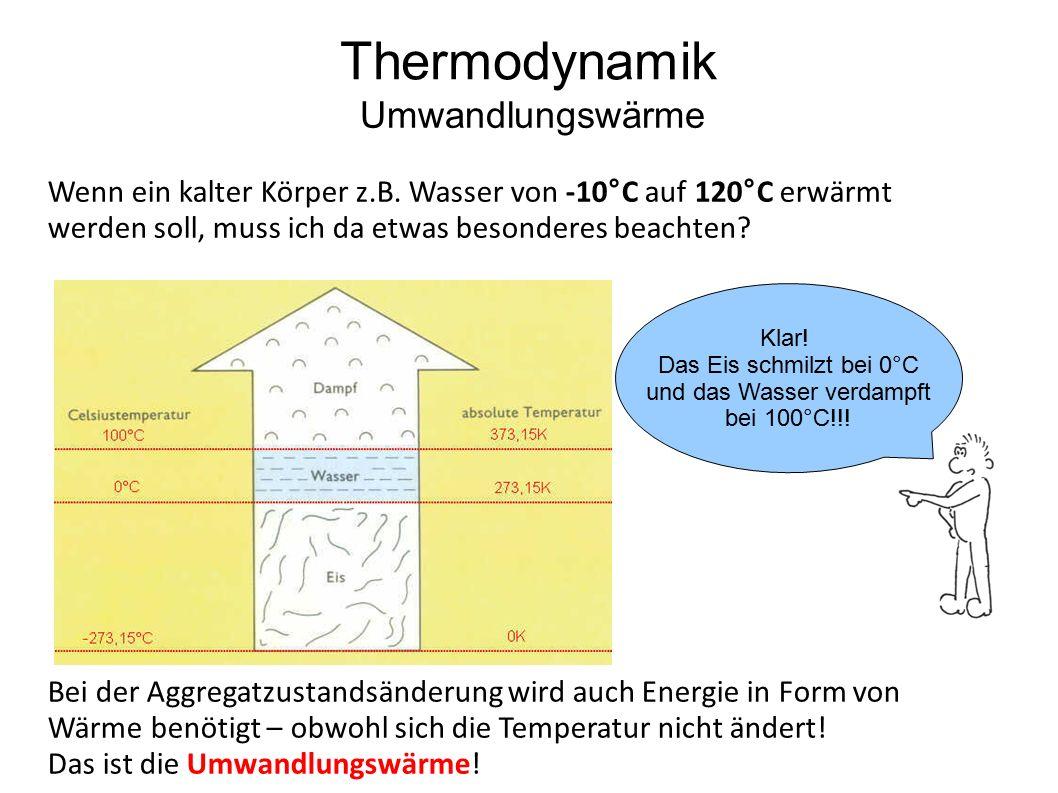 Thermodynamik Umwandlungswärme Die physikalische Erklärung dafür sieht so aus: Temperatur in °C t in min
