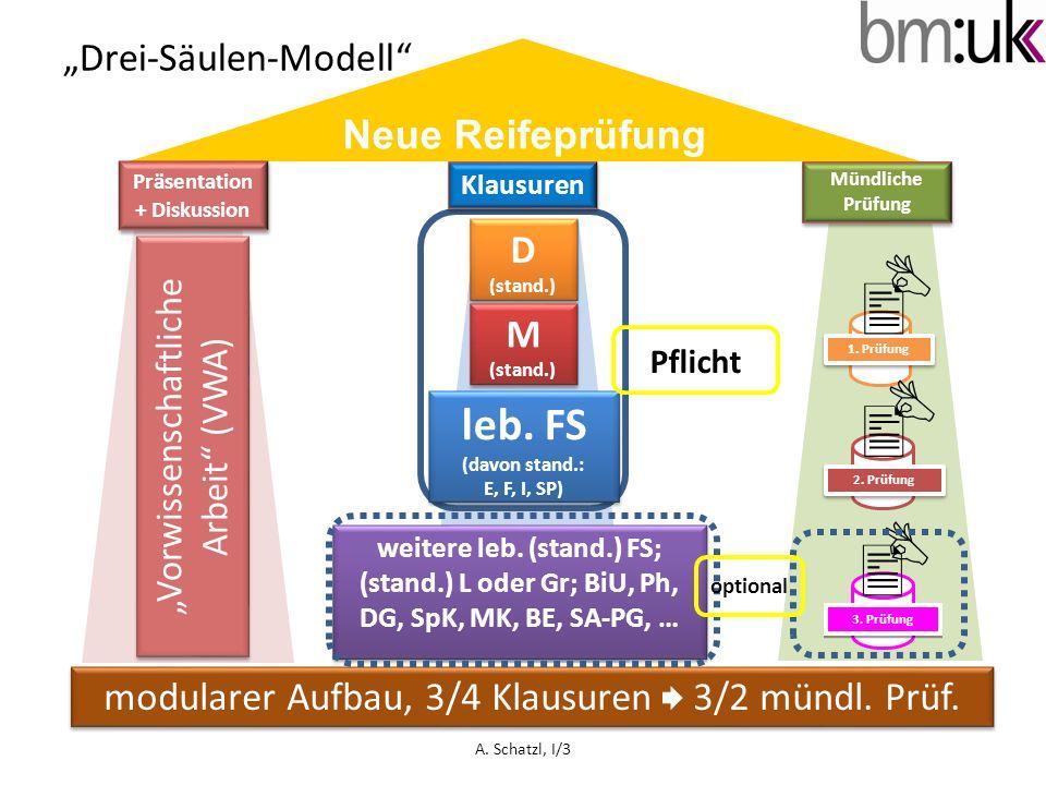 """""""Drei-Säulen-Modell """"Vorwissenschaftliche Arbeit (VWA) D (stand.) D (stand.) M (stand.) M (stand.) modularer Aufbau, 3/4 Klausuren 3/2 mündl."""