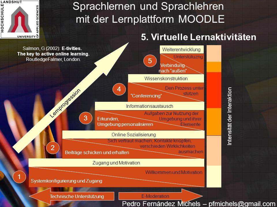 Zugang und Motivation Online Sozialisierung Informationsaustausch Wissenskonstruktion Weiterentwicklung 1 5 4 3 2 Systemkonfigurierung und Zugang Will