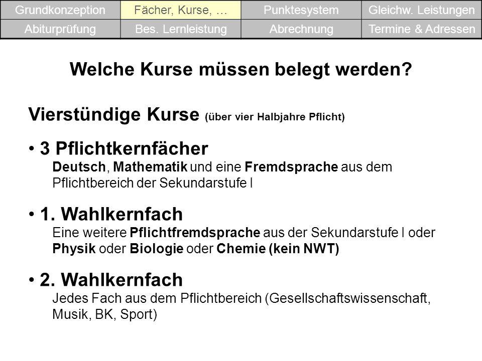 """Weitere Termine Klasse 10 16.Feb. Infoveranstaltung Förderprogramm """"Studienkompass 19."""
