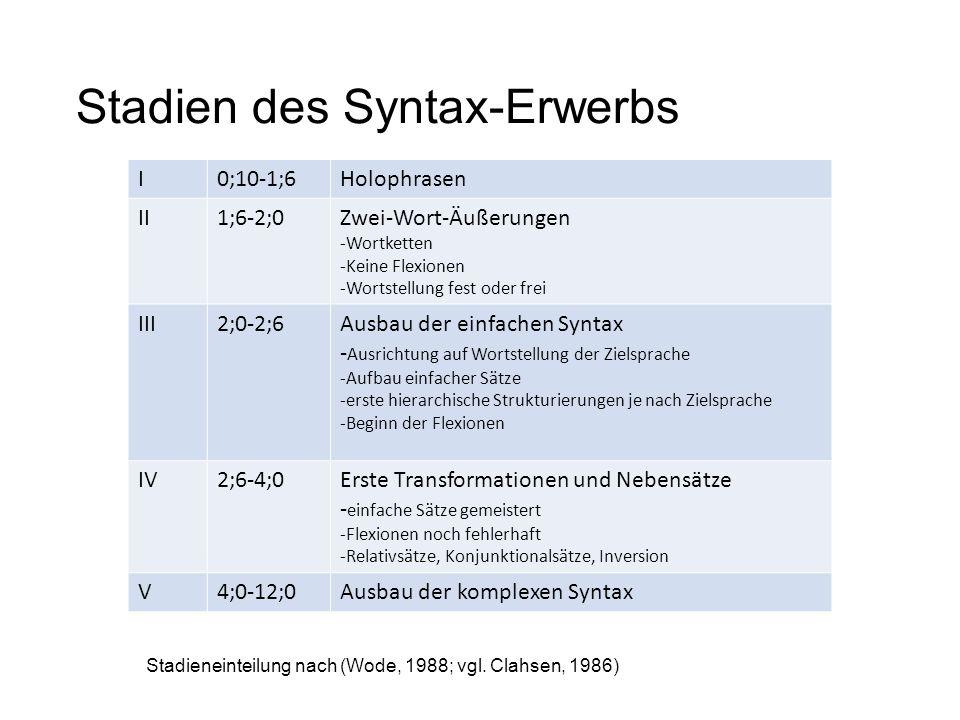 Stadien des Syntax-Erwerbs Stadieneinteilung nach (Wode, 1988; vgl. Clahsen, 1986) I0;10-1;6Holophrasen II1;6-2;0Zwei-Wort-Äußerungen -Wortketten -Kei