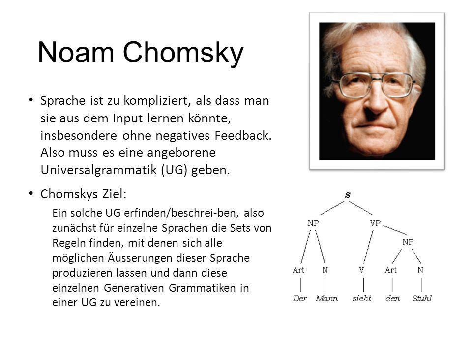 Noam Chomsky Sprache ist zu kompliziert, als dass man sie aus dem Input lernen könnte, insbesondere ohne negatives Feedback. Also muss es eine angebor