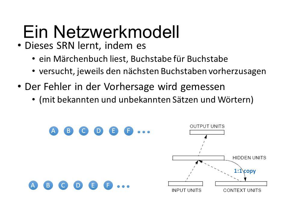 Ein Netzwerkmodell Dieses SRN lernt, indem es ein Märchenbuch liest, Buchstabe für Buchstabe versucht, jeweils den nächsten Buchstaben vorherzusagen D