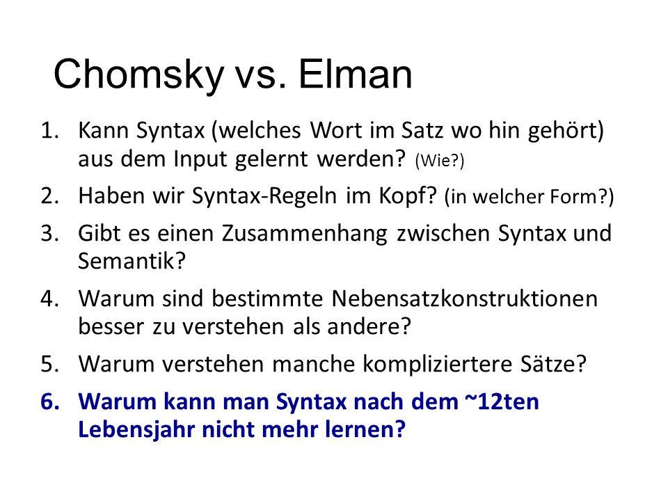 Chomsky vs. Elman 1.Kann Syntax (welches Wort im Satz wo hin gehört) aus dem Input gelernt werden? (Wie?) 2.Haben wir Syntax-Regeln im Kopf? (in welch