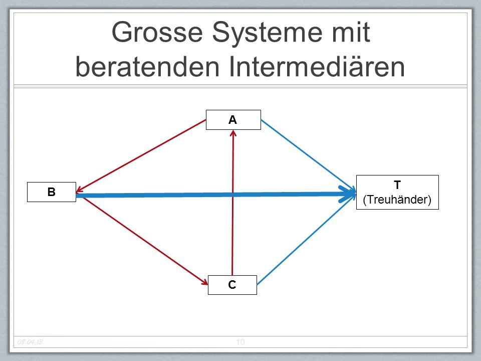 Grosse Systeme mit beratenden Intermediären 08.04.13 10 T (Treuhänder) B A C