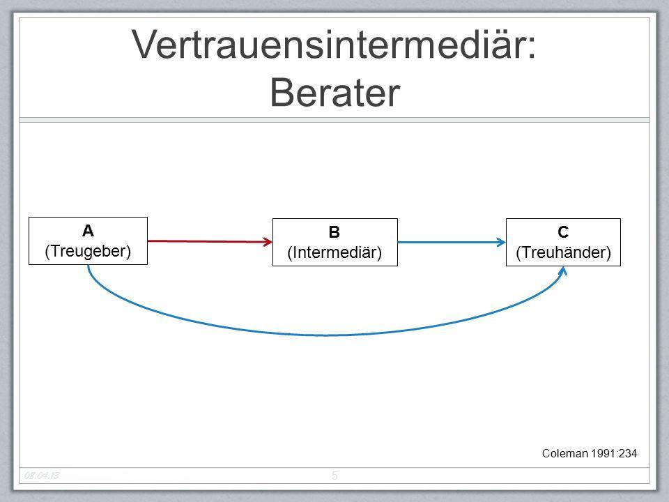 Vertrauensintermediär: Berater 08.04.13 5 A (Treugeber) C (Treuhänder) B (Intermediär) Coleman 1991:234