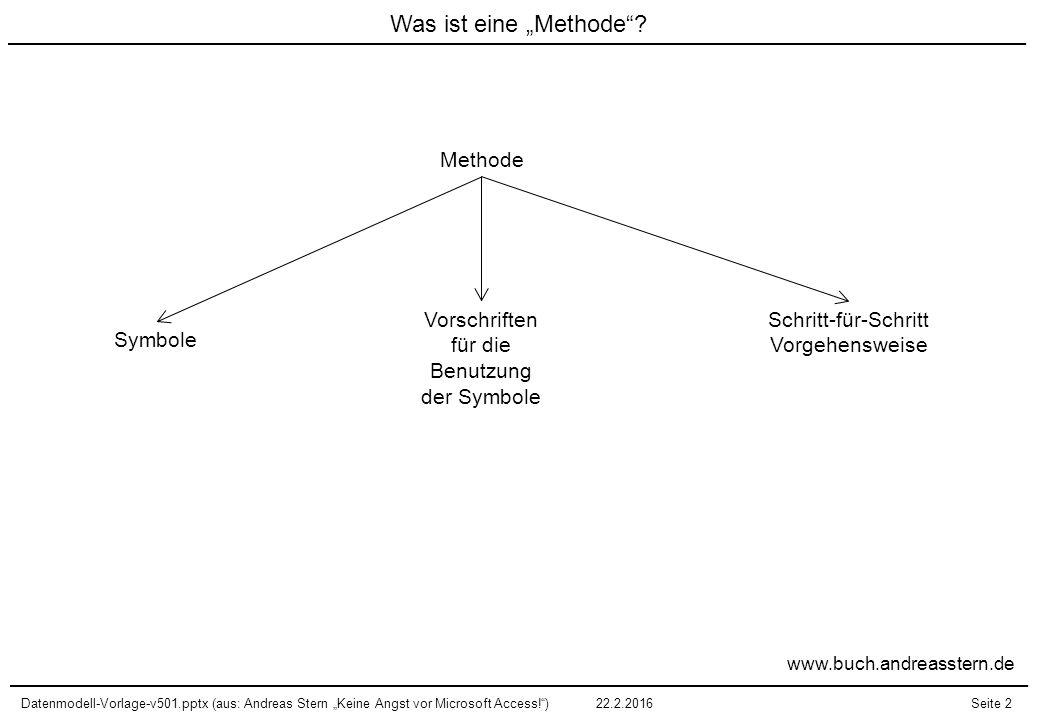 """Datenmodell-Vorlage-v501.pptx (aus: Andreas Stern """"Keine Angst vor Microsoft Access!"""")22.2.2016Seite 2 Was ist eine """"Methode""""? Methode Symbole Schritt"""