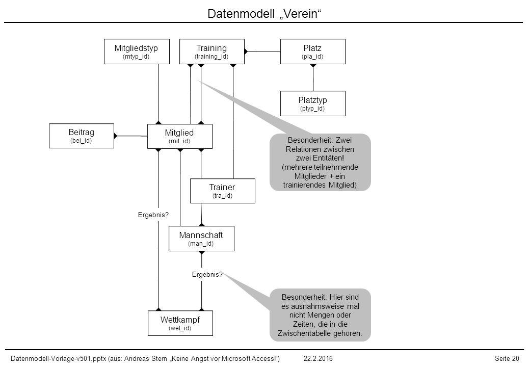 """Datenmodell-Vorlage-v501.pptx (aus: Andreas Stern """"Keine Angst vor Microsoft Access!"""")22.2.2016Seite 20 Ergebnis? Datenmodell """"Verein"""" Platz (pla_id)"""