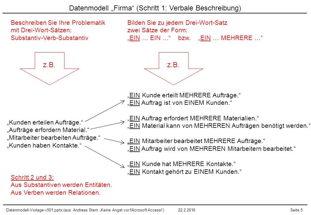 """Datenmodell-Vorlage-v501.pptx (aus: Andreas Stern """"Keine Angst vor Microsoft Access! )22.2.2016Seite 16 Materialart (mat_id) Kundenauftrag (kauf_id) Wie viel."""