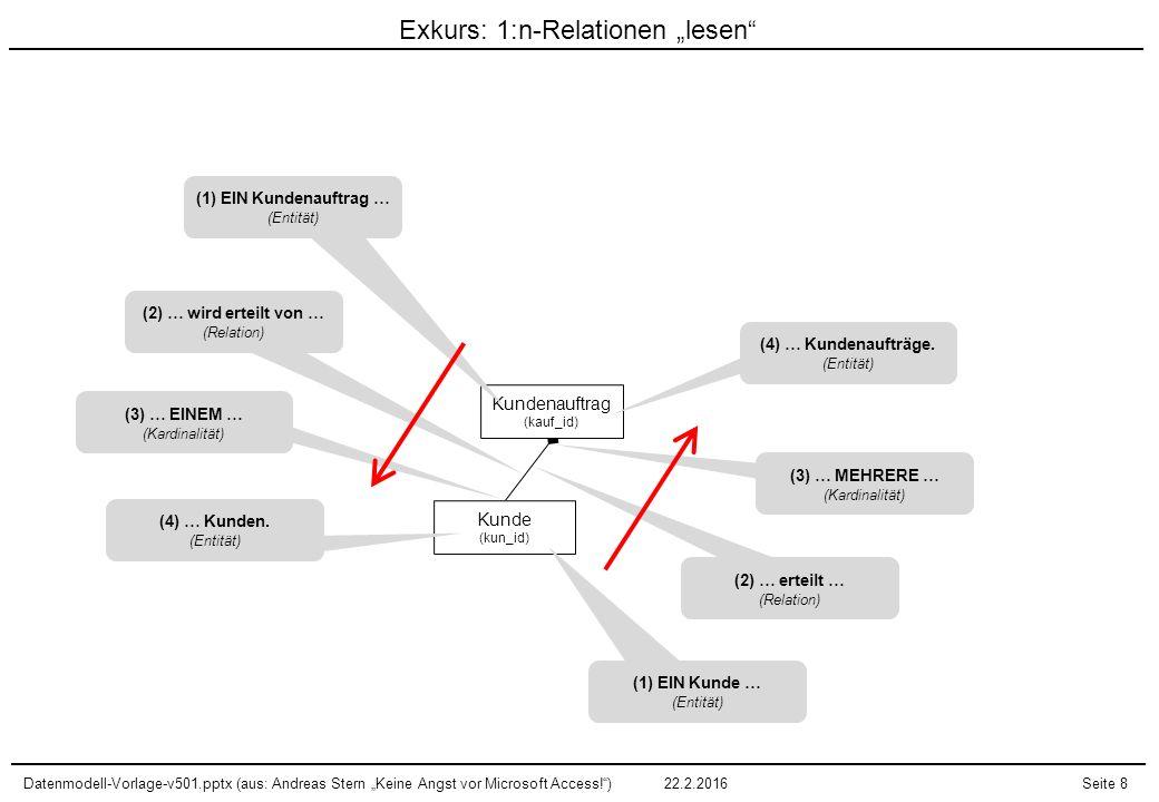 """Datenmodell-Vorlage-v501.pptx (aus: Andreas Stern """"Keine Angst vor Microsoft Access! )22.2.2016Seite 9 Exkurs: m:n-Relationen """"lesen (3) … MEHREREN … (Kardinalität) (2) … wird bearbeitet von … (Relation) (2) … bearbeitet … (Relation) Mitarbeiter (mit_id) Kundenauftrag (kauf_id) (1) EIN Kundenauftrag … (Entität) (4) … Mitarbeitern."""