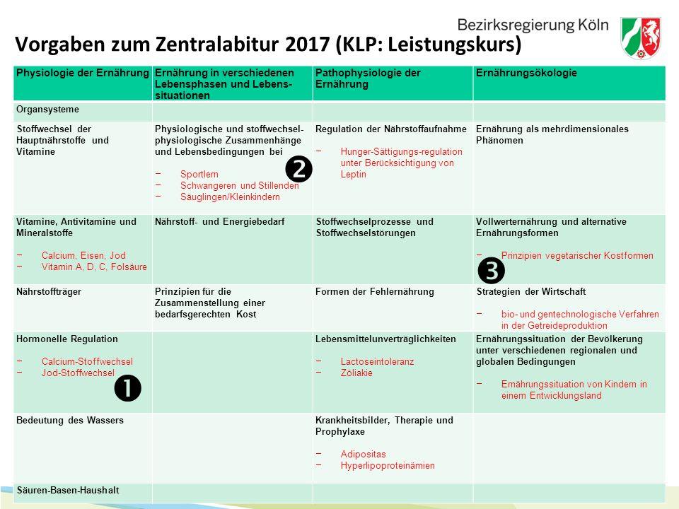 18 Vorgaben zum Zentralabitur 2017 (KLP: Leistungskurs) Physiologie der ErnährungErnährung in verschiedenen Lebensphasen und Lebens- situationen Patho