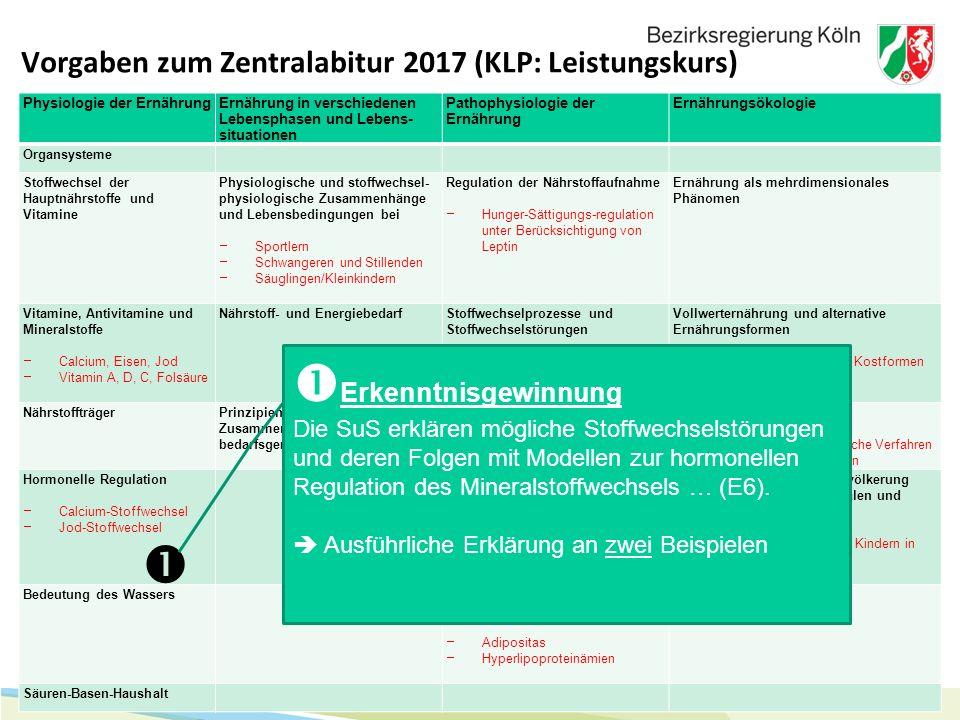 19 Vorgaben zum Zentralabitur 2017 (KLP: Leistungskurs) Physiologie der ErnährungErnährung in verschiedenen Lebensphasen und Lebens- situationen Patho