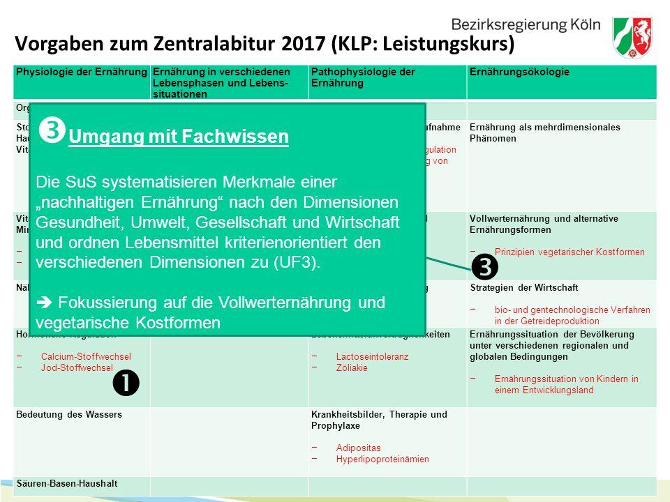 21 Vorgaben zum Zentralabitur 2017 (KLP: Leistungskurs) Physiologie der ErnährungErnährung in verschiedenen Lebensphasen und Lebens- situationen Patho