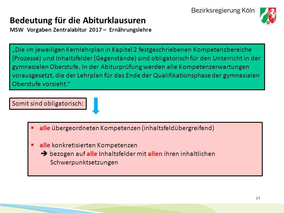 """24 Bedeutung für die Abiturklausuren """"Die im jeweiligen Kernlehrplan in Kapitel 2 festgeschriebenen Kompetenzbereiche (Prozesse) und Inhaltsfelder (Ge"""