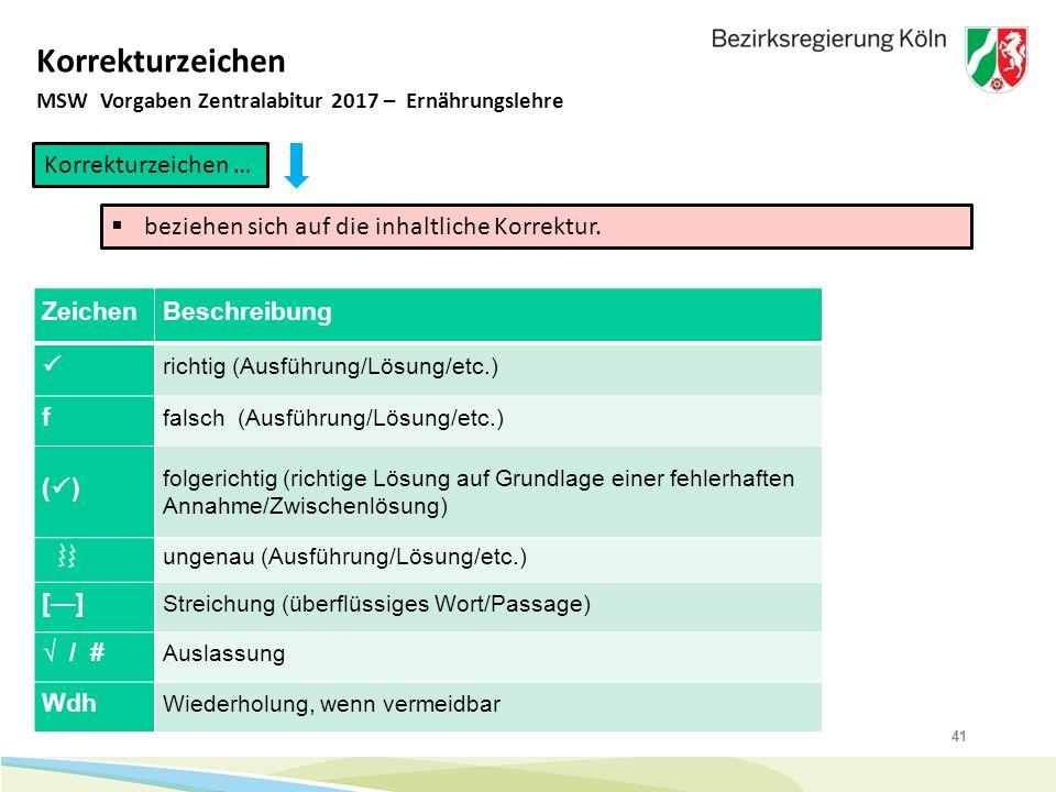 41 Korrekturzeichen MSW Vorgaben Zentralabitur 2017 – Ernährungslehre Korrekturzeichen …  beziehen sich auf die inhaltliche Korrektur. ZeichenBeschre