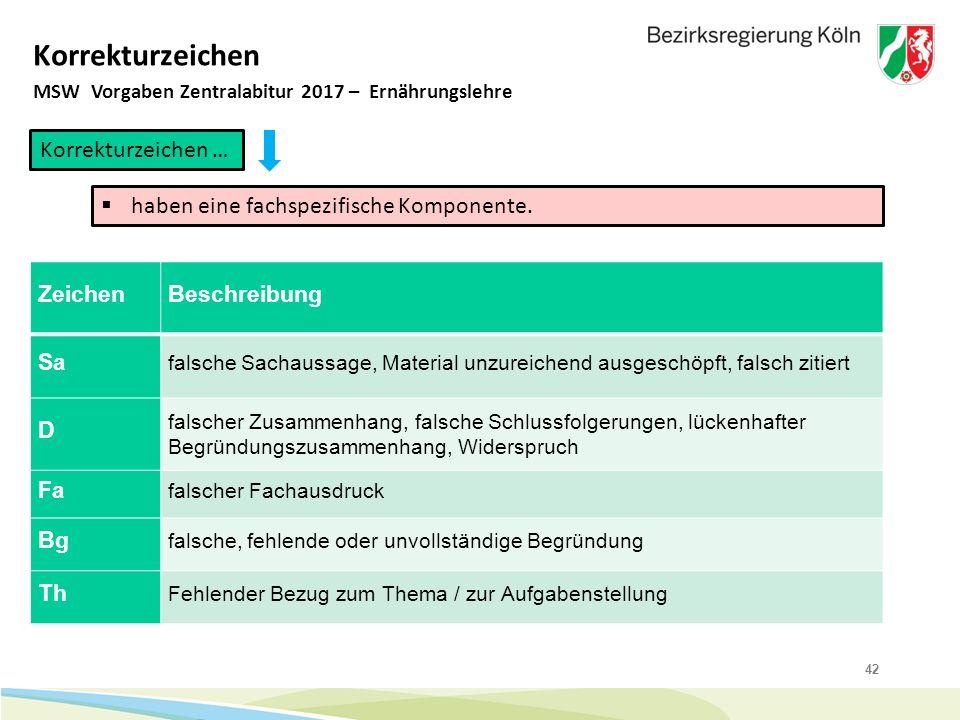 42 Korrekturzeichen MSW Vorgaben Zentralabitur 2017 – Ernährungslehre Korrekturzeichen …  haben eine fachspezifische Komponente. ZeichenBeschreibung