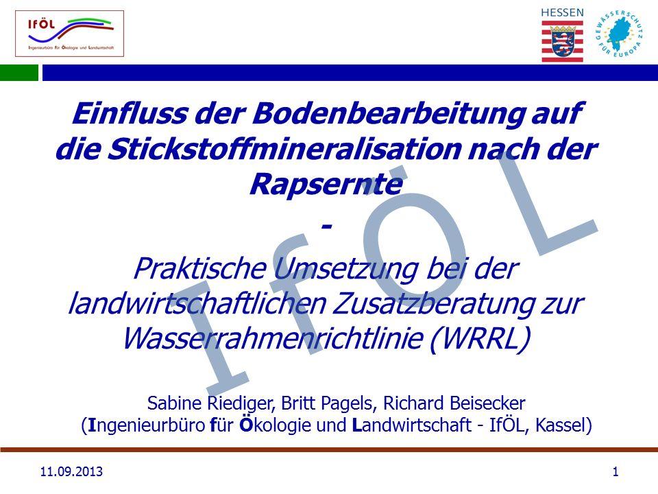 Lösungsansatz 1211.09.2013 www.maschinenring.at I f Ö L