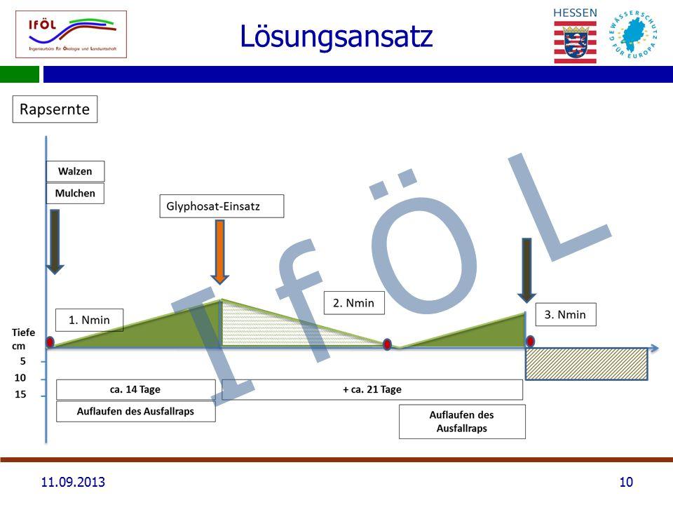 Lösungsansatz 1011.09.2013 I f Ö L