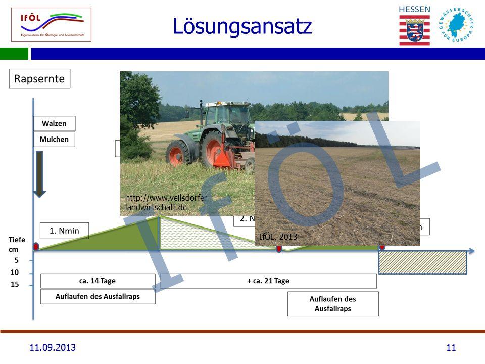 Lösungsansatz 1111.09.2013 http://www.veilsdorfer- landwirtschaft.de IfÖL, 2013 I f Ö L