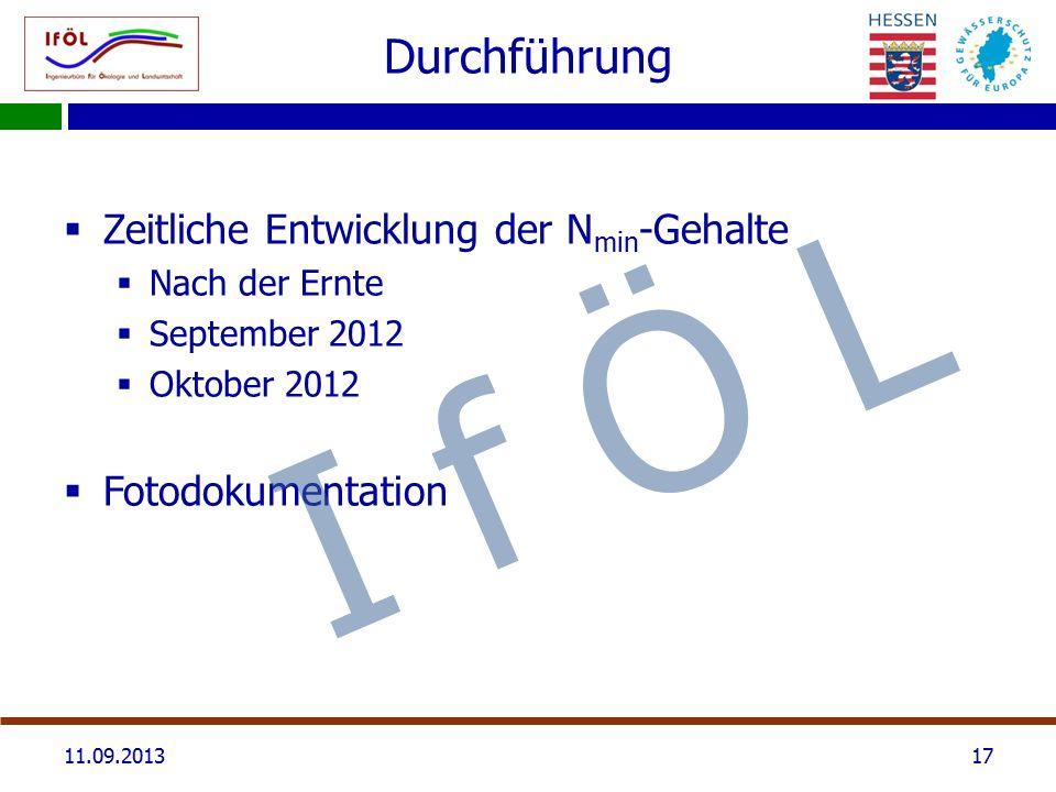 Durchführung  Zeitliche Entwicklung der N min -Gehalte  Nach der Ernte  September 2012  Oktober 2012  Fotodokumentation 1711.09.2013 I f Ö L