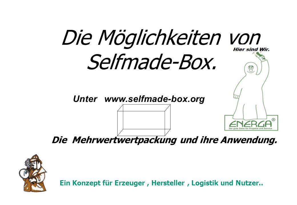 Ein Konzept für Erzeuger, Hersteller, Logistik und Nutzer.. Die Möglichkeiten von Selfmade-Box. Unter www.selfmade-box.org Die Mehrwertwertpackung und