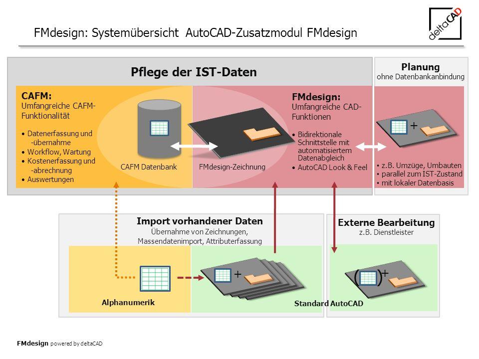 < FMdesign: Systemübersicht AutoCAD-Zusatzmodul FMdesign CAFM: Umfangreiche CAFM- Funktionalität Datenerfassung und -übernahme Workflow, Wartung Koste