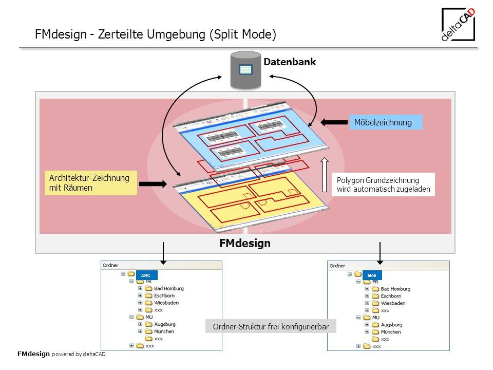 Möbelzeichnung Datenbank FMdesign Architektur-Zeichnung mit Räumen Polygon Grundzeichnung wird automatisch zugeladen FMdesign - Zerteilte Umgebung (Split Mode) ARCMoe FMdesign powered by deltaCAD Ordner-Struktur frei konfigurierbar
