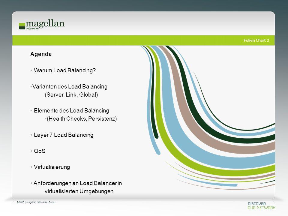 Folien Chart 13 © 2010 | magellan netzwerke GmbH Session Persistenz Persistenz Möglichkeiten: IP IP & Port Layer 7 Informationen z.B.: o URLs o HTTP Header Informationen o Datei Typ o Browser Typ o Session ID o Cookies …