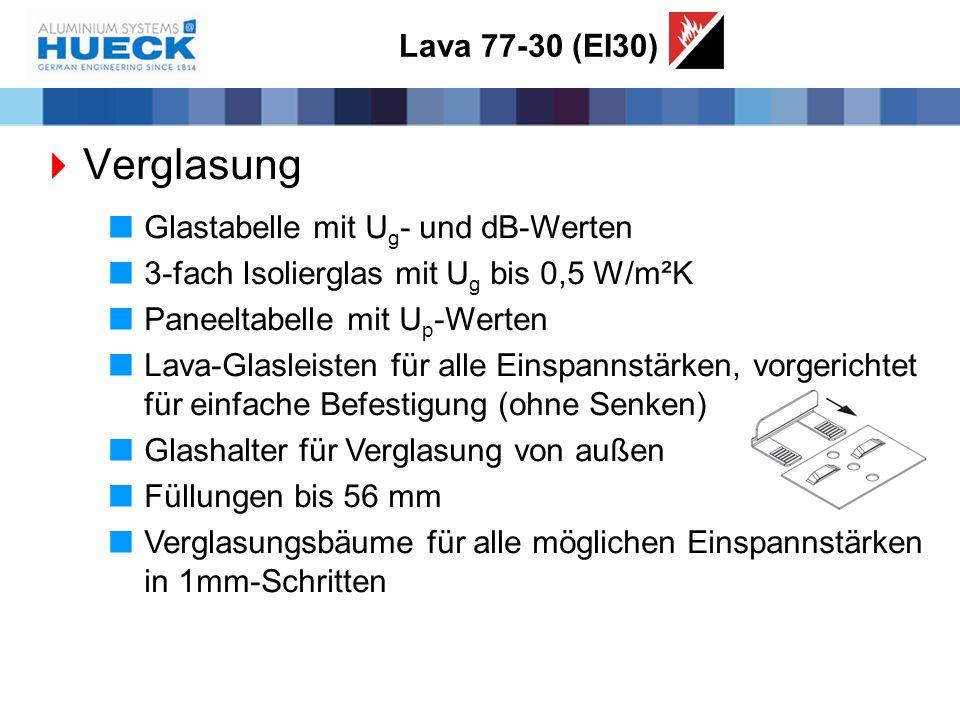 Lava 77-30 (EI30)  Verglasung  Glastabelle mit U g - und dB-Werten  3-fach Isolierglas mit U g bis 0,5 W/m²K  Paneeltabelle mit U p -Werten  Lava