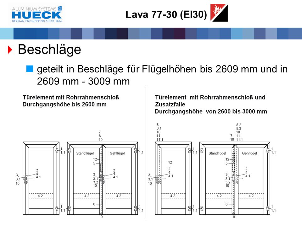 Lava 77-30 (EI30)  Beschläge  geteilt in Beschläge für Flügelhöhen bis 2609 mm und in 2609 mm - 3009 mm