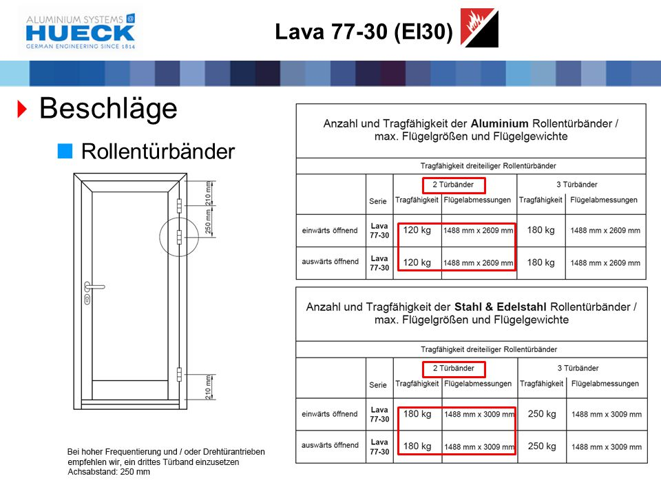 Lava 77-30 (EI30)  Beschläge  Rollentürbänder