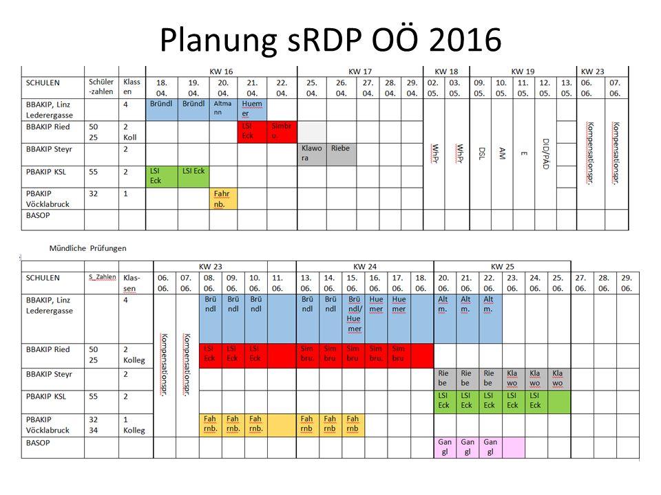 Planung sRDP OÖ 2016