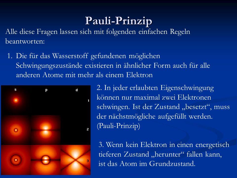 Pauli-Prinzip Alle diese Fragen lassen sich mit folgenden einfachen Regeln beantworten: 1.Die für das Wasserstoff gefundenen möglichen Schwingungszustände existieren in ähnlicher Form auch für alle anderen Atome mit mehr als einem Elektron 2.