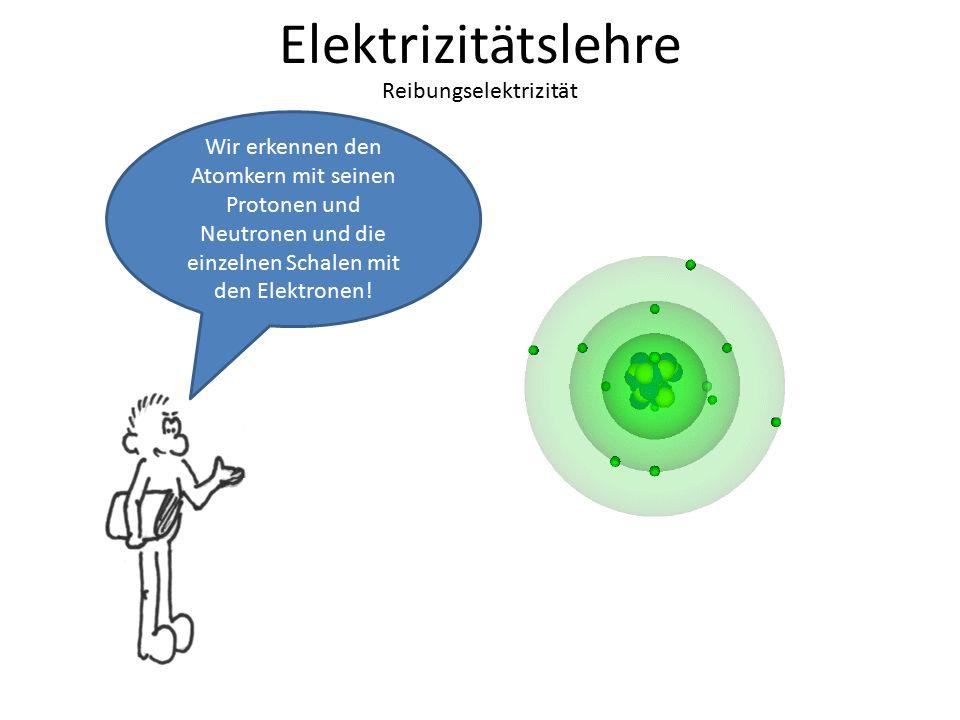 Elektrizitätslehre Reibungselektrizität Wir erkennen den Atomkern mit seinen Protonen und Neutronen und die einzelnen Schalen mit den Elektronen!