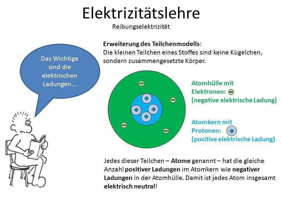 Elektrizitätslehre Reibungselektrizität Das Wichtige sind die elektrischen Ladungen... Atomhülle mit Elektronen: (negative elektrische Ladung) Atomker