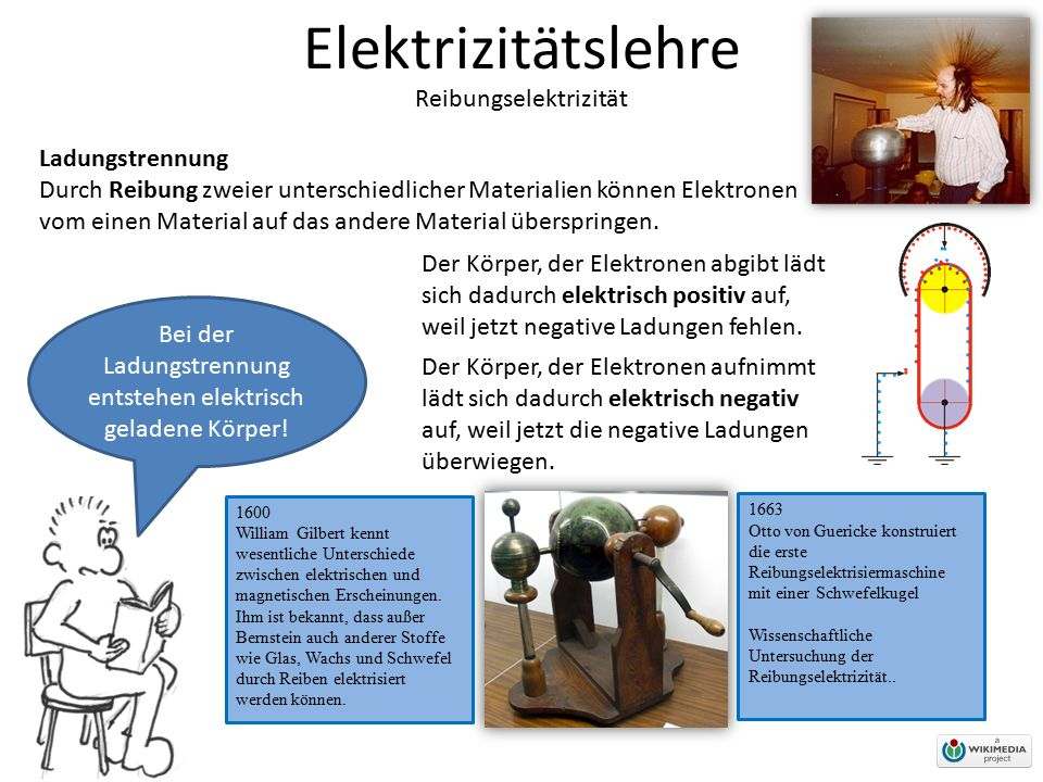 Elektrizitätslehre Reibungselektrizität Bei der Ladungstrennung entstehen elektrisch geladene Körper! 1663 Otto von Guericke konstruiert die erste Rei