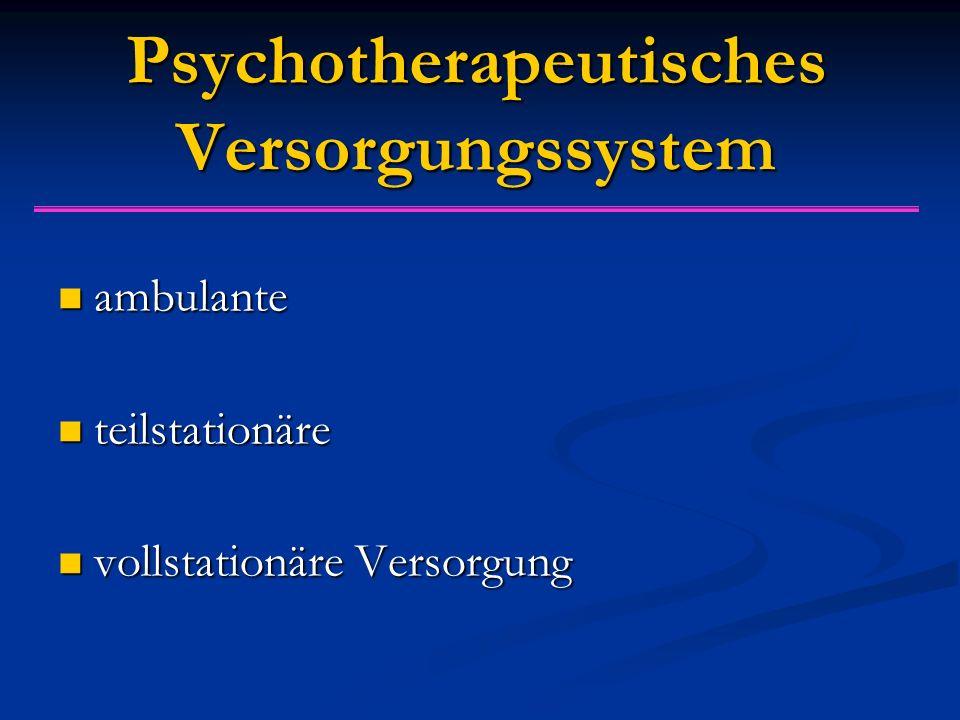 Psychotherapeutisches Versorgungssystem ambulante ambulante teilstationäre teilstationäre vollstationäre Versorgung vollstationäre Versorgung