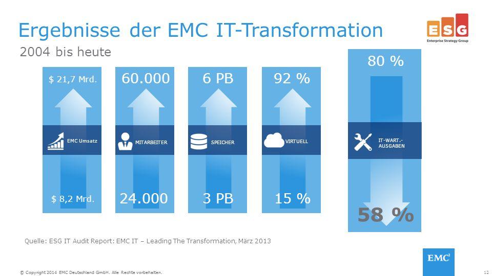 12© Copyright 2014 EMC Deutschland GmbH. Alle Rechte vorbehalten. Ergebnisse der EMC IT-Transformation Quelle: ESG IT Audit Report: EMC IT – Leading T