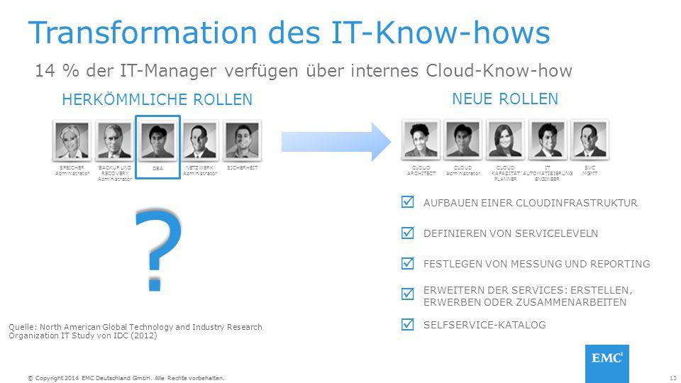 13© Copyright 2014 EMC Deutschland GmbH. Alle Rechte vorbehalten. Transformation des IT-Know-hows HERKÖMMLICHE ROLLEN DBA SPEICHER Administrator BACKU