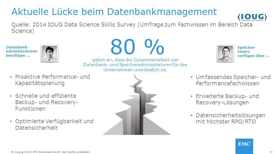 15© Copyright 2014 EMC Deutschland GmbH. Alle Rechte vorbehalten. Quelle: 2014 IOUG Data Science Skills Survey (Umfrage zum Fachwissen im Bereich Data