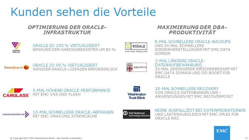 18© Copyright 2014 EMC Deutschland GmbH. Alle Rechte vorbehalten. Kunden sehen die Vorteile ORACLE ZU 100 % VIRTUALISIERT SENKUNG DER HARDWAREKOSTEN U