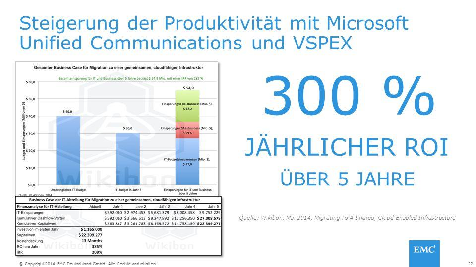 22© Copyright 2014 EMC Deutschland GmbH. Alle Rechte vorbehalten. Steigerung der Produktivität mit Microsoft Unified Communications und VSPEX JÄHRLICH