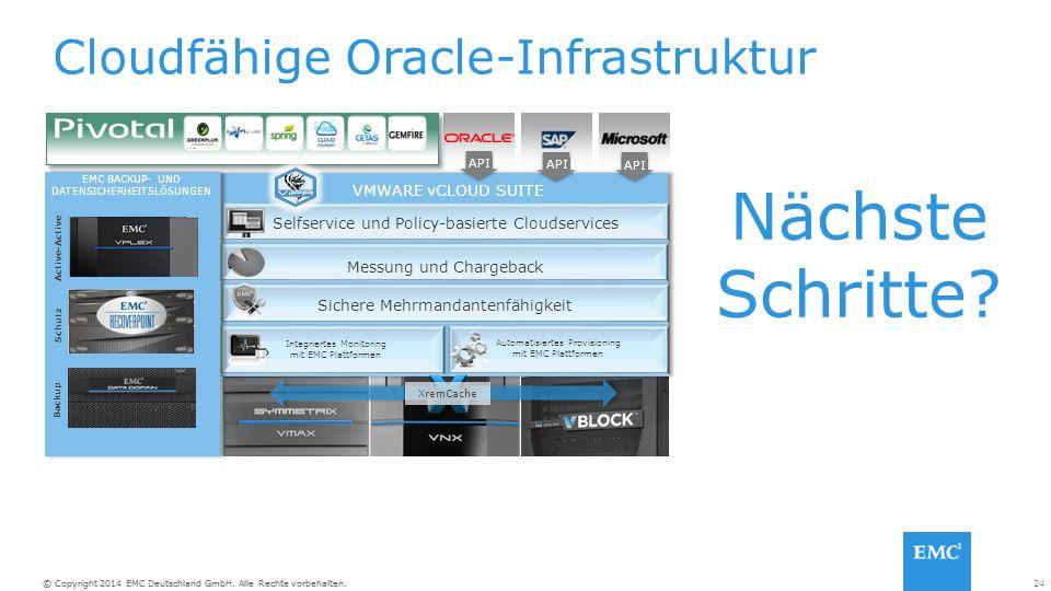 24© Copyright 2014 EMC Deutschland GmbH. Alle Rechte vorbehalten. Cloudfähige Oracle-Infrastruktur Selfservice und Policy-basierte Cloudservices VMWAR